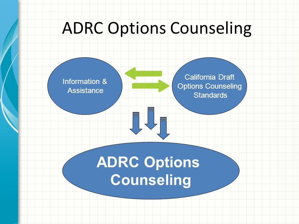 Information & Assistance California Draft Options Counseling Standards ADRC Options Counseling ADRC Options Counseling
