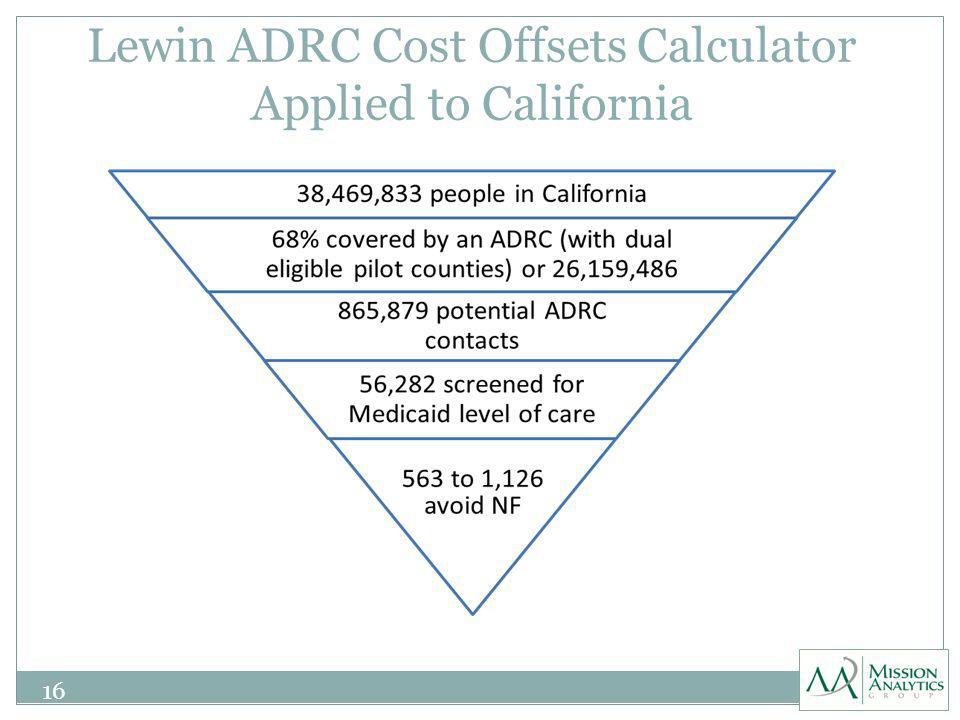 Lewin ADRC Cost Offsets Calculator Applied to California 16