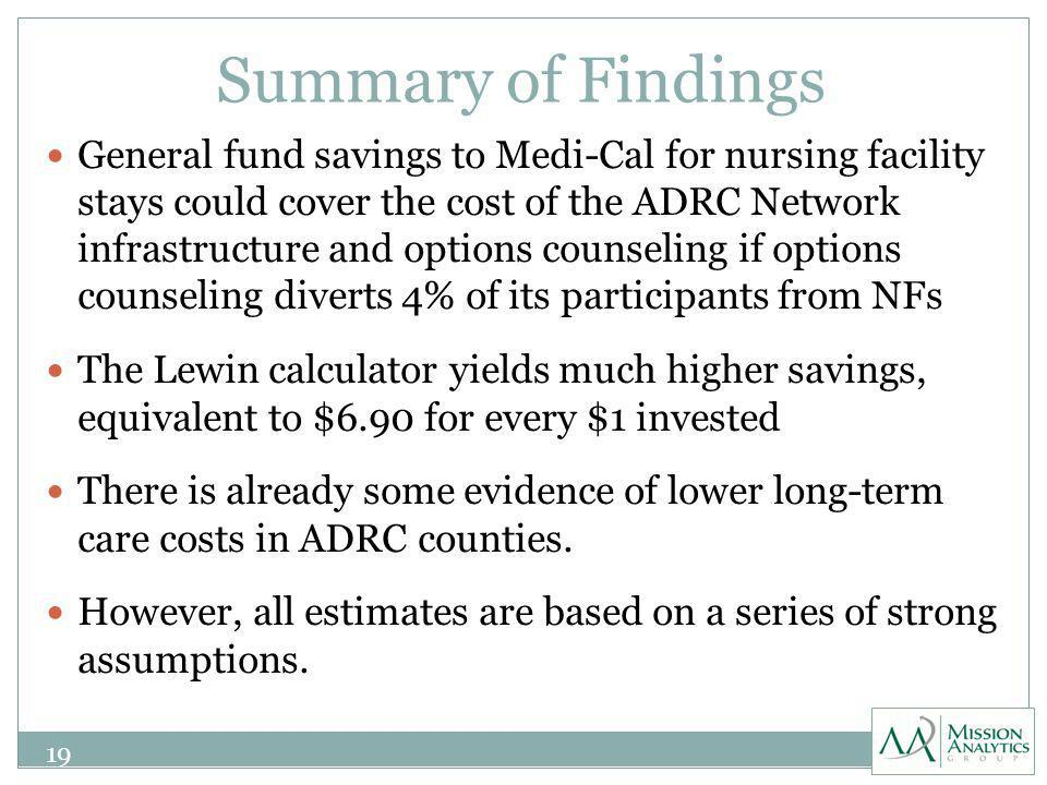 Summary of Findings General fund savings to Medi-Cal for nursing facility stays could cover the cost of the ADRC Network infrastructure and options counseling if options counseling diverts 4% of its participants from NFs The Lewin calculator yields much higher savings, equivalent to $6.90 for every $1 invested There is already some evidence of lower long-term care costs in ADRC counties.