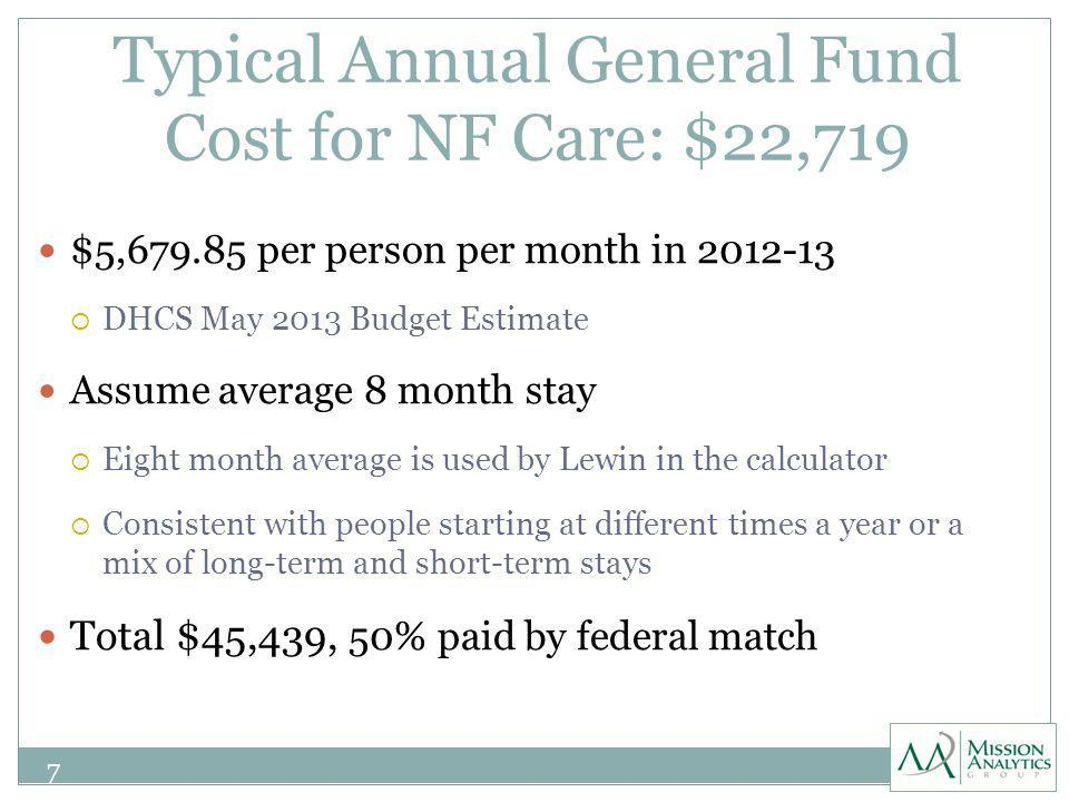 Typical Annual General Fund Cost for NF Care: $22,719 $5,679.85 per person per month in 2012-13 DHCS May 2013 Budget Estimate Assume average 8 month stay Eight month average is used by Lewin in the calculator Consistent with people starting at different times a year or a mix of long-term and short-term stays Total $45,439, 50% paid by federal match 7