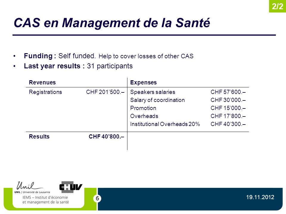 6 CAS en Management de la Santé Funding : Self funded.