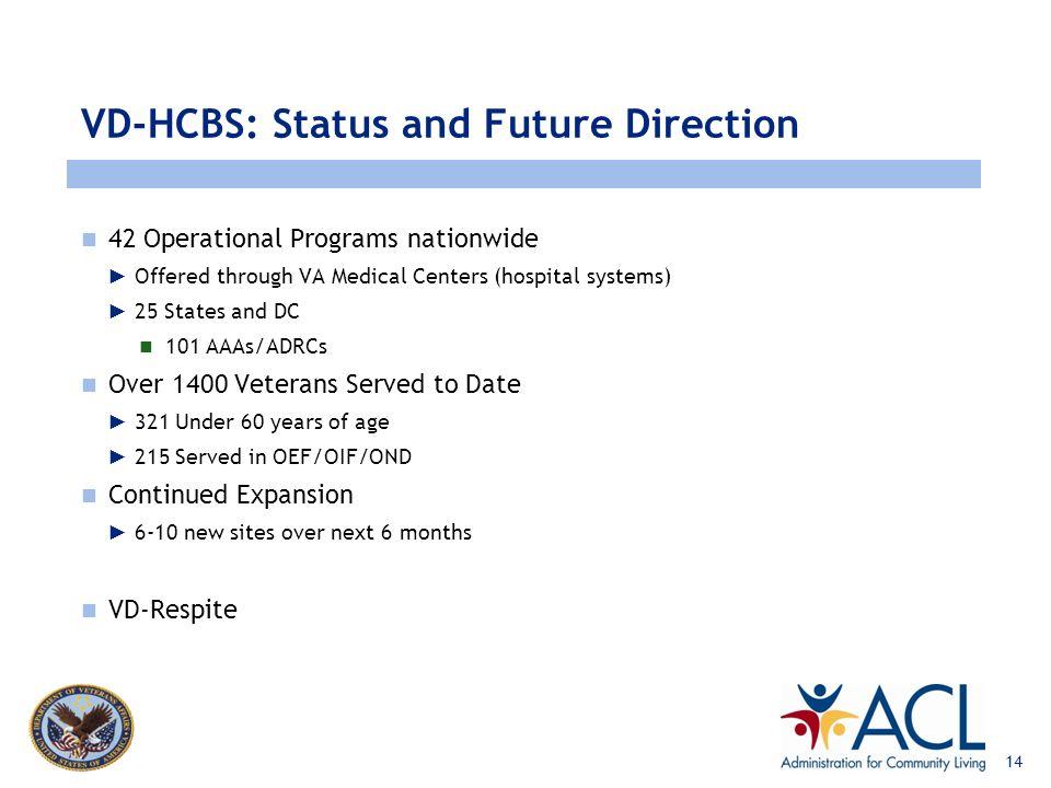 www.lewin.com VD-HCBS NATIONAL STATUS 13