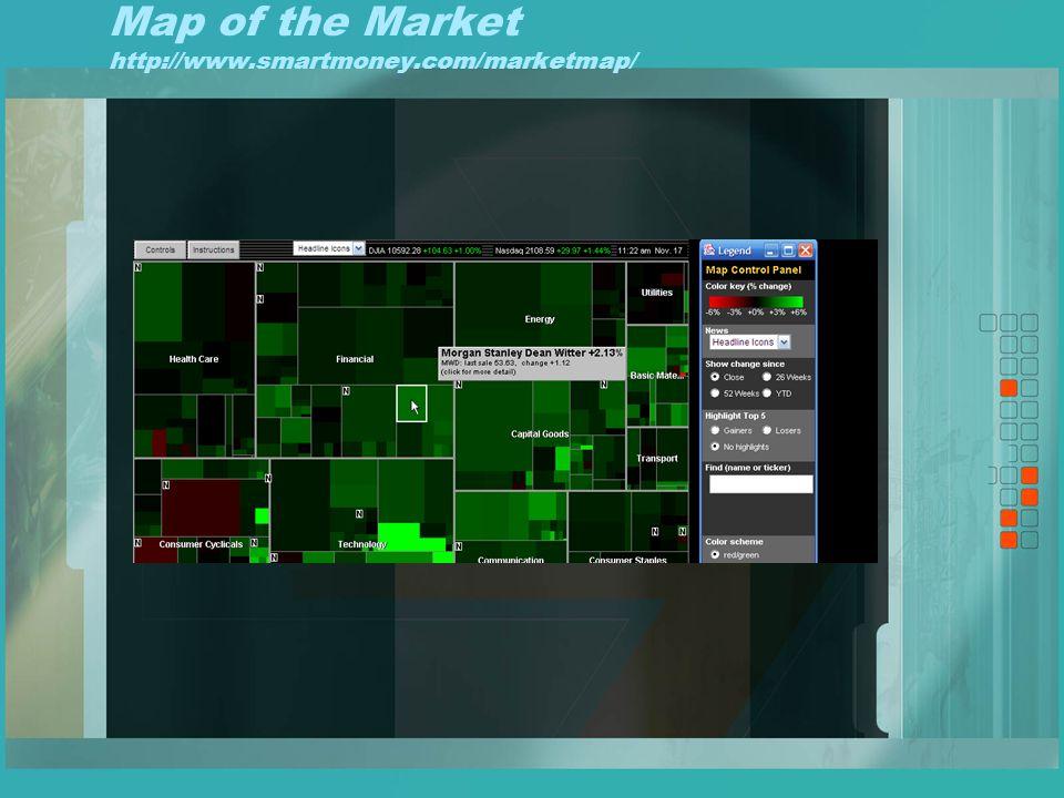 Map of the Market http://www.smartmoney.com/marketmap/