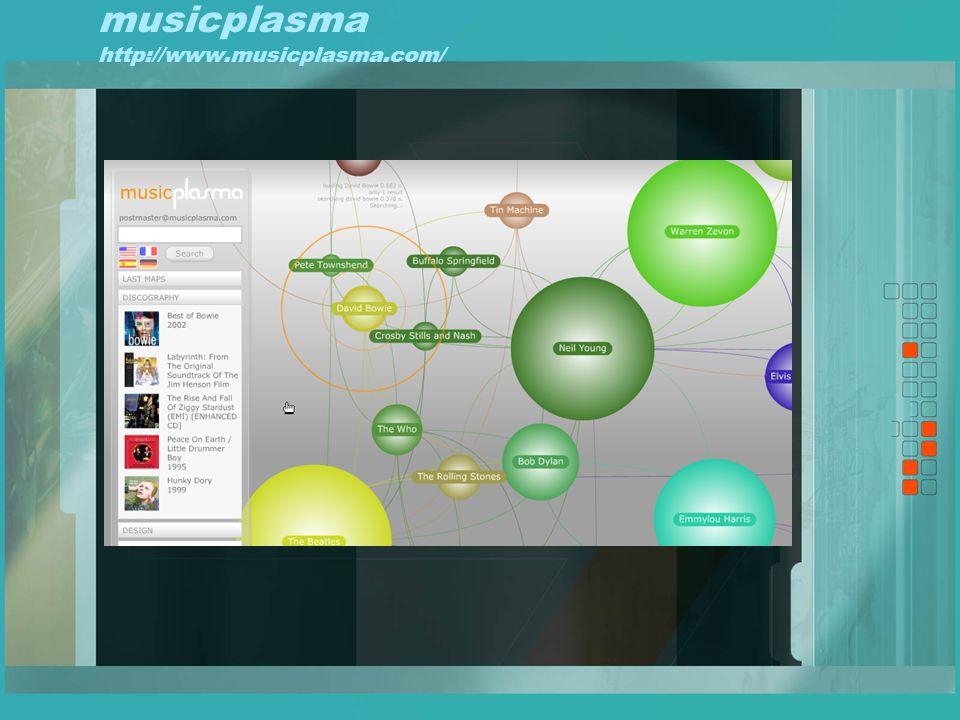 musicplasma http://www.musicplasma.com/