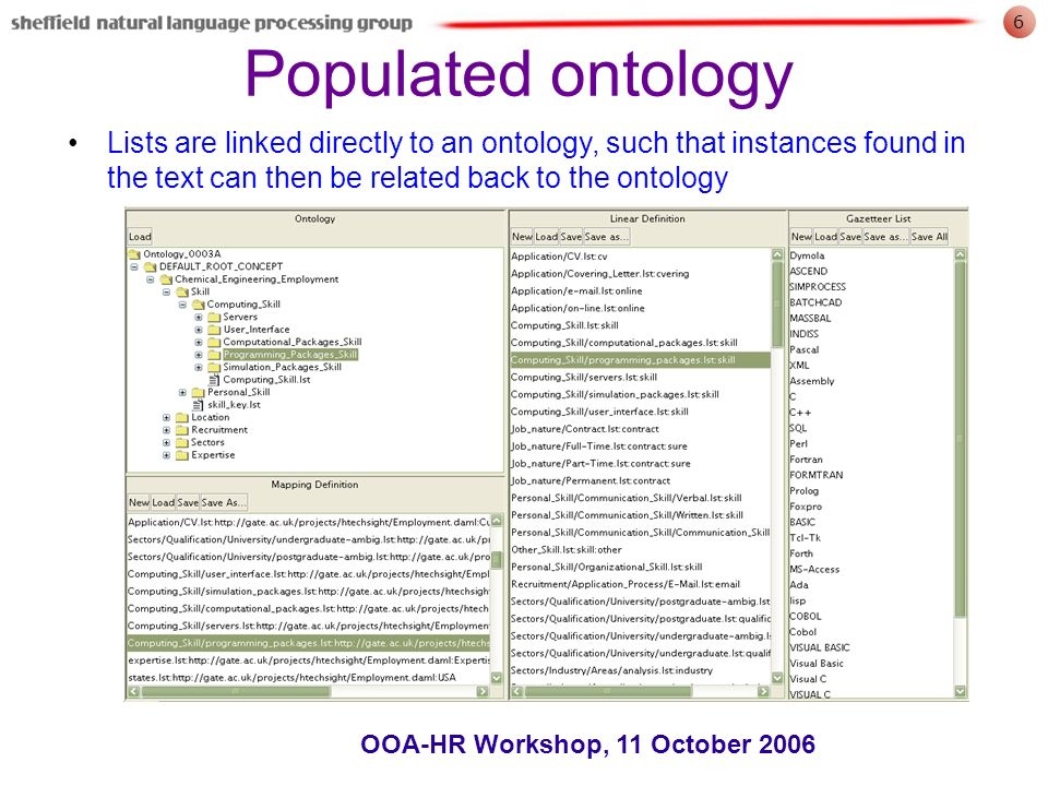 6 OOA-HR Workshop, 11 October 2006 Populated ontology Lists are linked directly to an ontology, such that instances found in the text can then be related back to the ontology