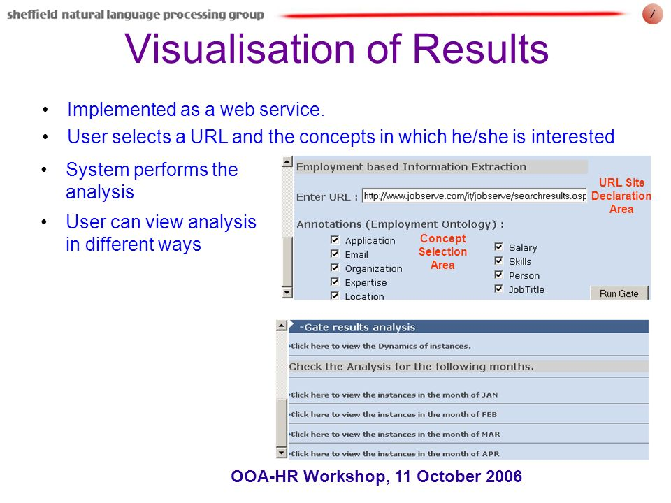 7 OOA-HR Workshop, 11 October 2006 Visualisation of Results Implemented as a web service.