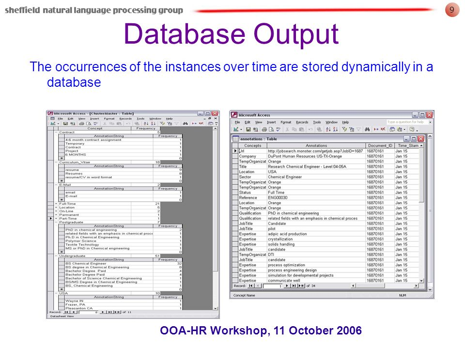 9 OOA-HR Workshop, 11 October 2006 Database Output The occurrences of the instances over time are stored dynamically in a database