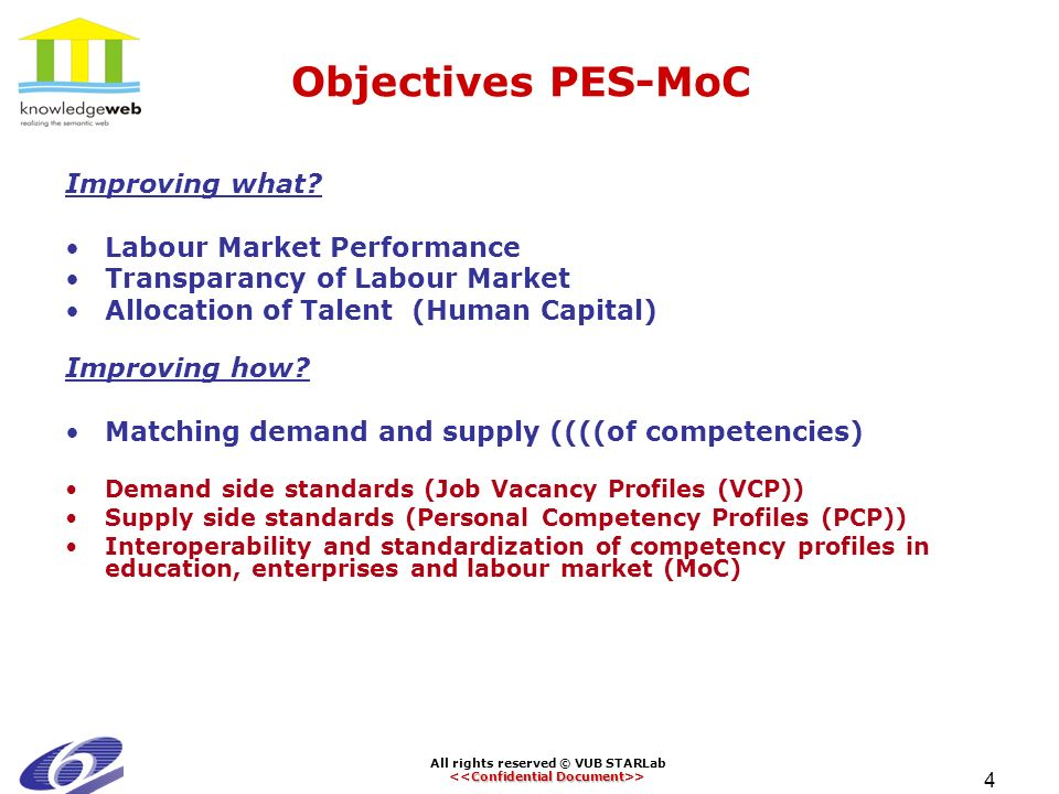 All rights reserved © VUB STARLab Confidential Document > 4 Objectives PES-MoC Improving what.