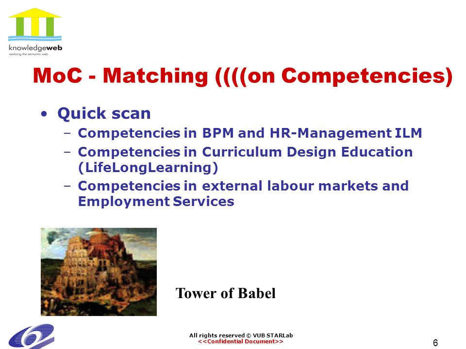 All rights reserved © VUB STARLab Confidential Document > 5 Bi-directional Matching S D Profile Supply Side CurriculumVitae Education Experience COMPETENCES Development PCP Salary (++) Time (+) Location(-/+) Supply Jobseeker Demand Jobseeker Profile Demand Side Jobtitle Salary Time Location Experience (++) Education (+) COMPETENCES CurriculumVitae Supply Employer Demand Employer % x Ax B = Match Score + A + BA + B %