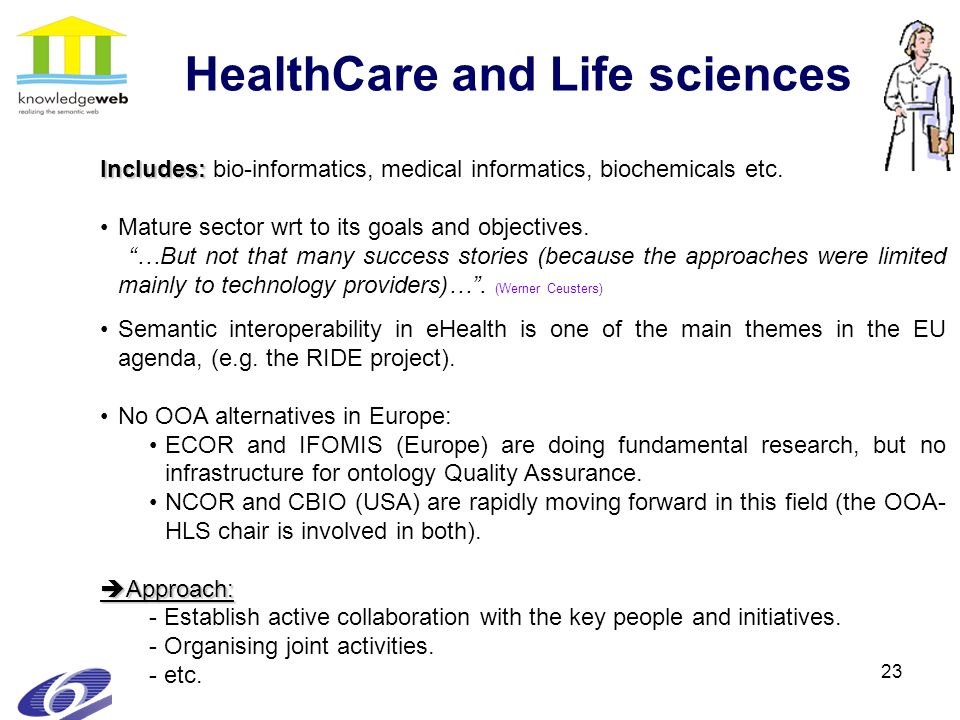 23 HealthCare and Life sciences Includes: Includes: bio-informatics, medical informatics, biochemicals etc. Mature sector wrt to its goals and objecti