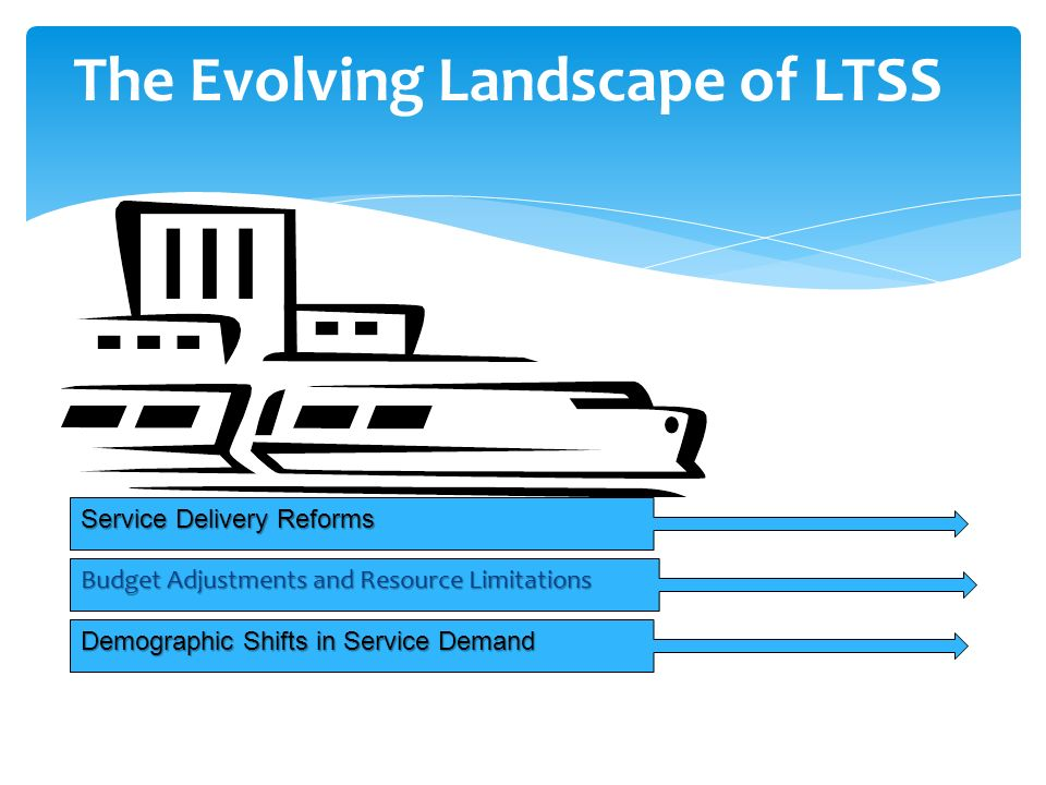 Budget Adjustments and Resource Limitations The Evolving Landscape of LTSS Service Delivery Reforms Demographic Shifts in Service Demand