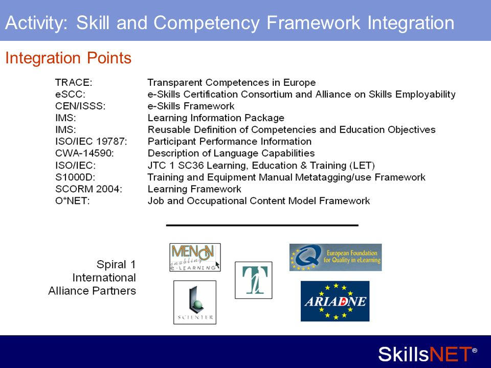 12 Company Confidential Integration Points Activity: Skill and Competency Framework Integration