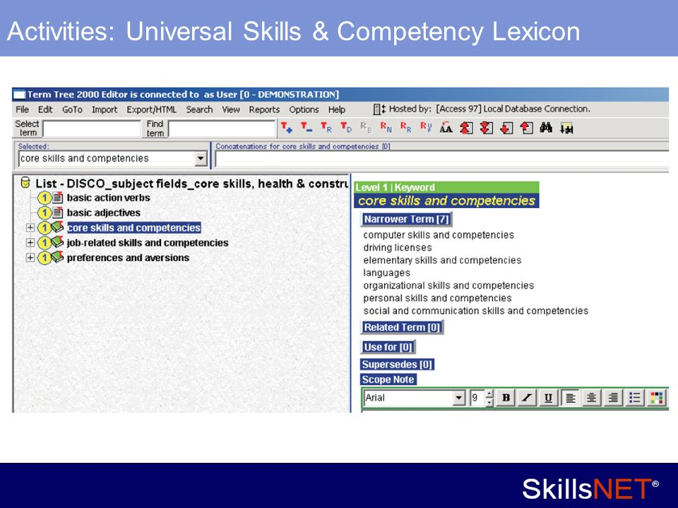15 Company Confidential Activities: Universal Skills & Competency Lexicon