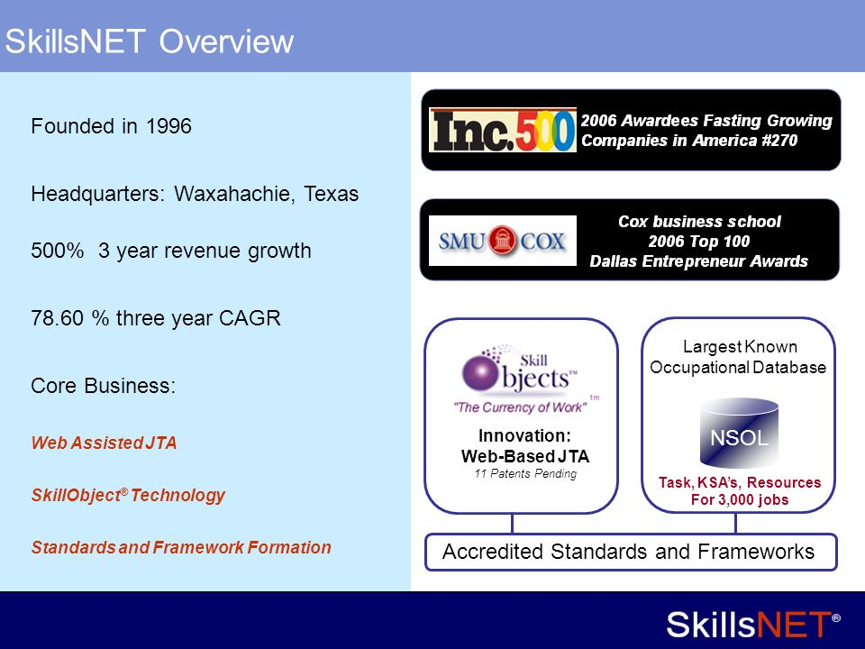 2 Company Confidential SkillsNET Overview Founded in 1996 Headquarters: Waxahachie, Texas 500% 3 year revenue growth 78.60 % three year CAGR Core Busi