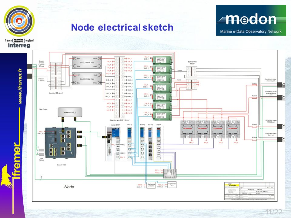 MeDON meeting 09 mars Node electrical sketch 11/22