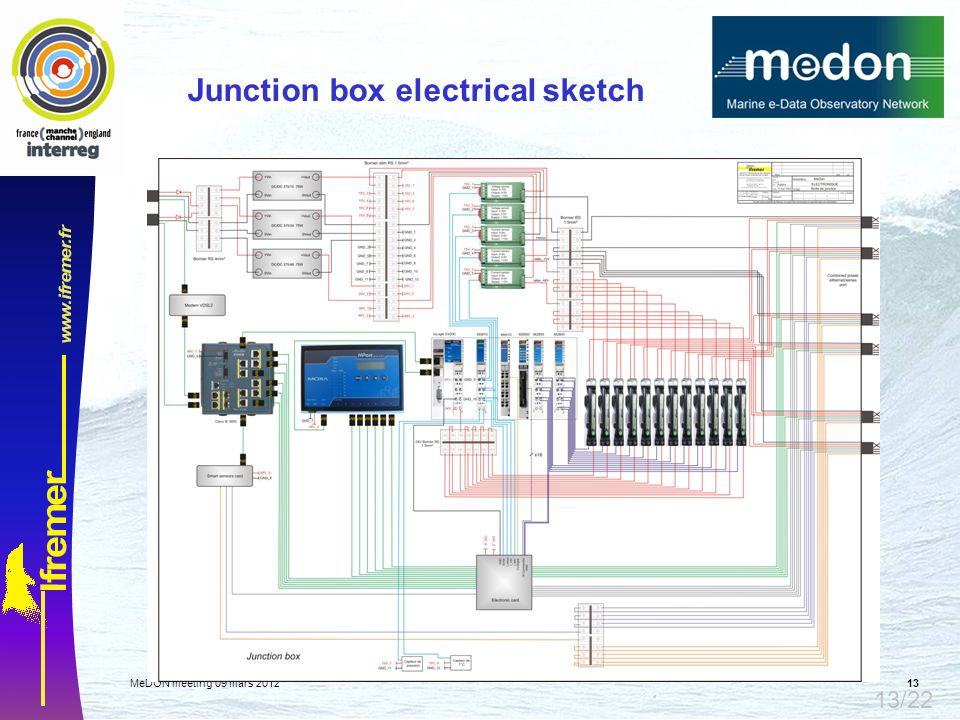 MeDON meeting 09 mars Junction box electrical sketch 13/22