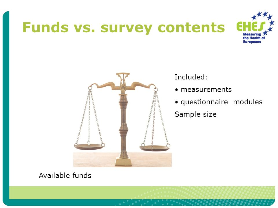 Funds vs. survey contents Available funds Included: measurements questionnaire modules Sample size