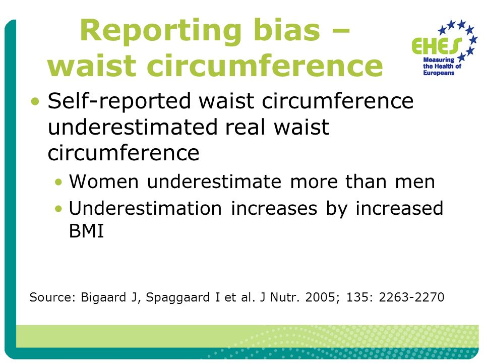 Reporting bias – waist circumference Self-reported waist circumference underestimated real waist circumference Women underestimate more than men Underestimation increases by increased BMI Source: Bigaard J, Spaggaard I et al.