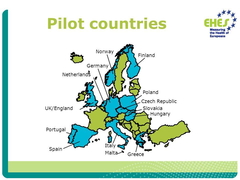 Pilot countries