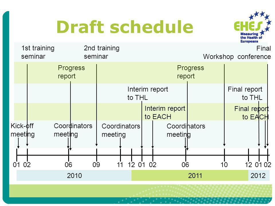 Draft schedule 20102011 0112061206 Coordinators meeting Interim report to THL 0201 Final report to THL Interim report to EACH 0102 Progress report Workshop Final conference 1011 2012 1st training seminar 2nd training seminar 0902 Kick-off meeting Coordinators meeting Final report to EACH