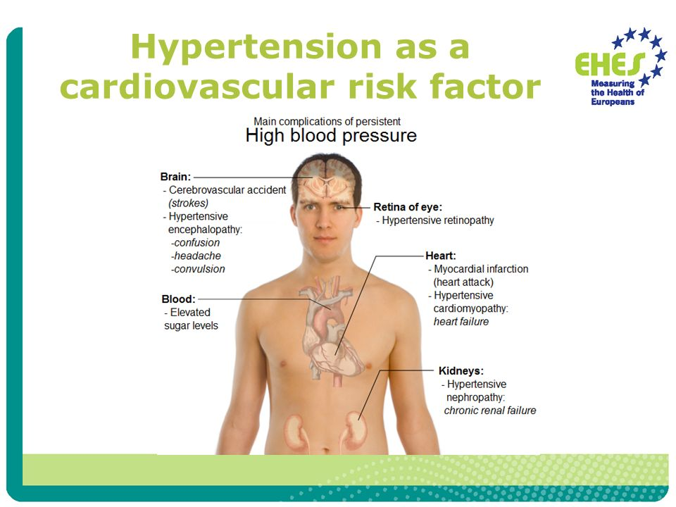 Hypertension as a cardiovascular risk factor