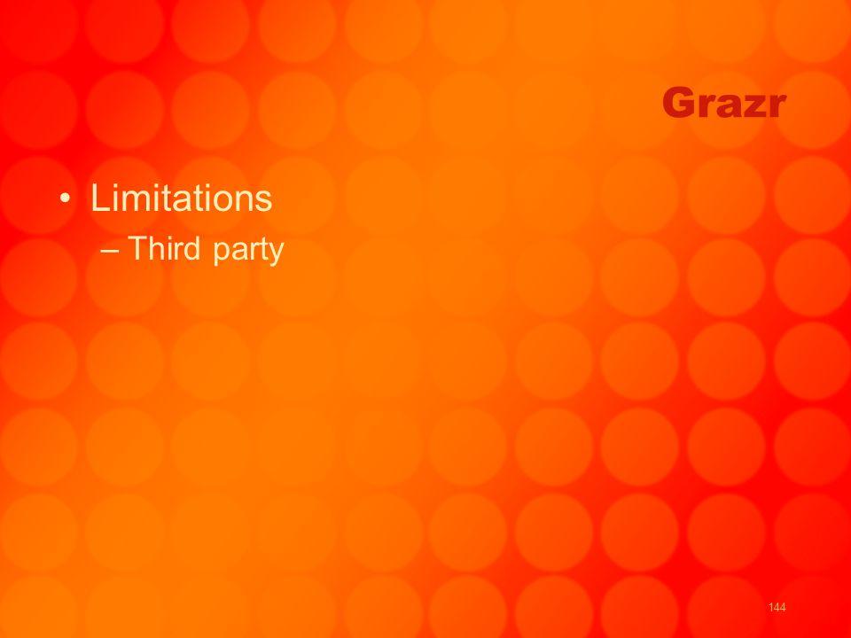 144 Grazr Limitations –Third party