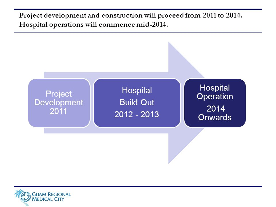 Project development and construction will proceed from 2011 to 2014. Hospital operations will commence mid-2014. Project Development 2011 Hospital Bui