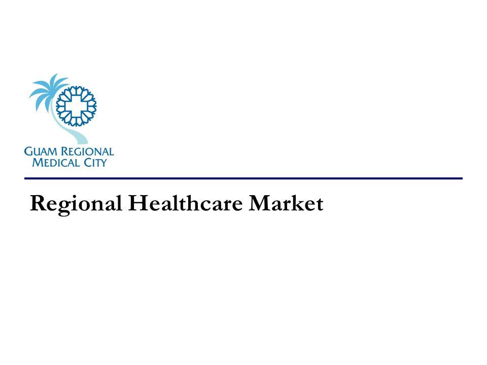 Regional Healthcare Market