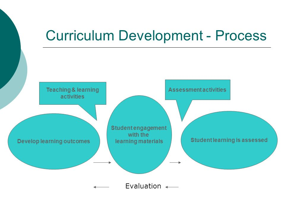 Curriculum Development - Process Evaluation Develop learning outcomes Student engagement with the learning materials Student learning is assessed Teac