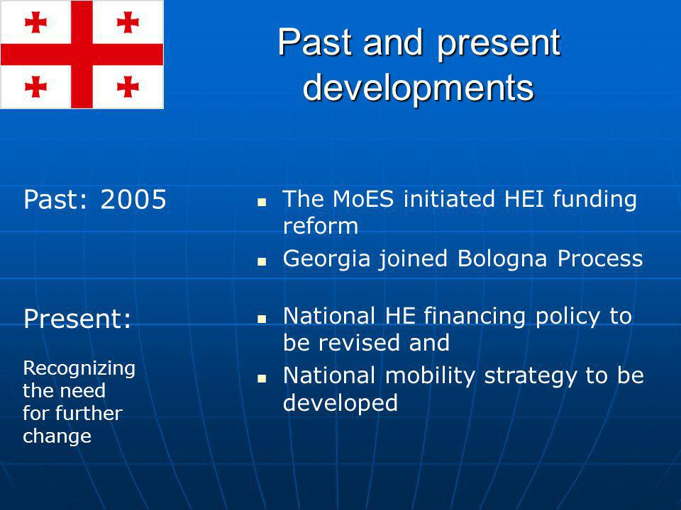 The MoES initiated HEI funding reform Georgia joined Bologna Process Past and present developments Past: 2005 Present: Recognizing the need for further change National HE financing policy to be revised and National mobility strategy to be developed