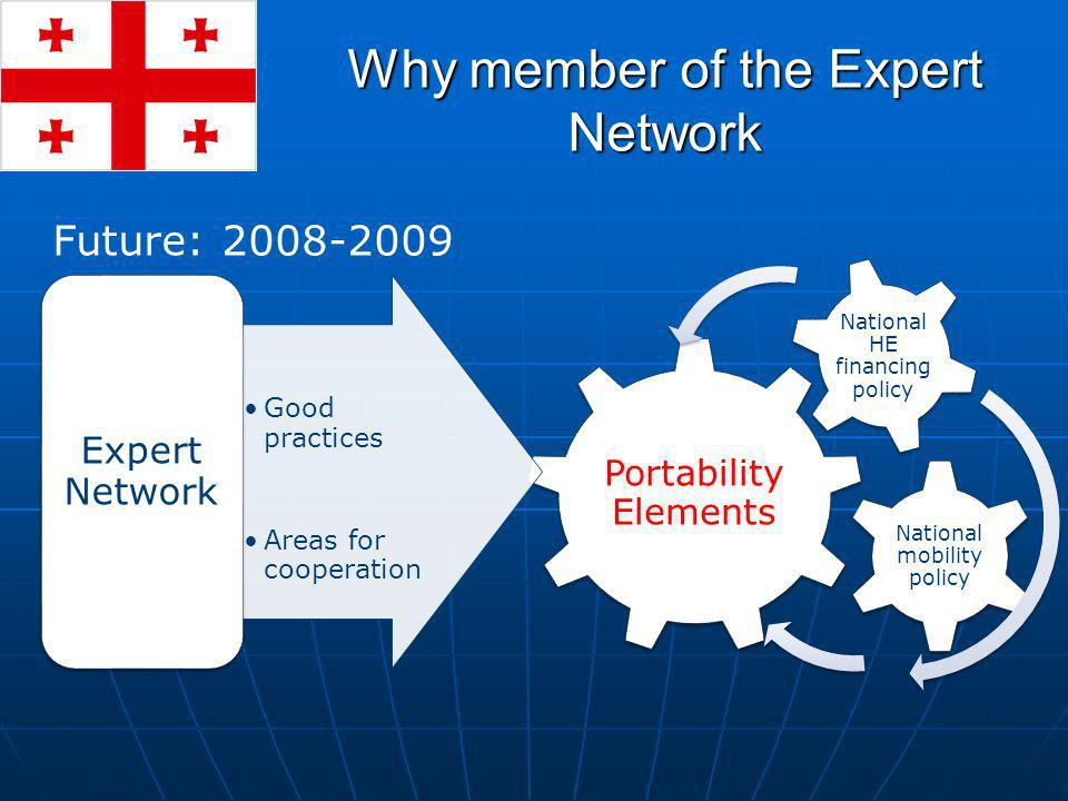 Why member of the Expert Network Future: 2008-2009 Portability Elements National mobility policy National HE financing policy Good practices Areas for cooperation Expert Network