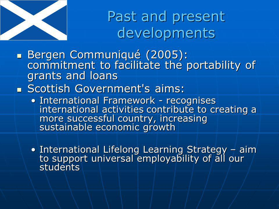 Bergen Communiqué (2005): commitment to facilitate the portability of grants and loans Bergen Communiqué (2005): commitment to facilitate the portability of grants and loans Scottish Government s aims: Scottish Government s aims: International Framework - recognises international activities contribute to creating a more successful country, increasing sustainable economic growthInternational Framework - recognises international activities contribute to creating a more successful country, increasing sustainable economic growth International Lifelong Learning Strategy – aim to support universal employability of all our studentsInternational Lifelong Learning Strategy – aim to support universal employability of all our students Past and present developments