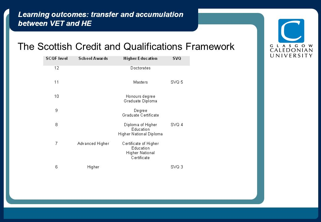 Learning outcomes: transfer and accumulation between VET and HE The Scottish Credit and Qualifications Framework