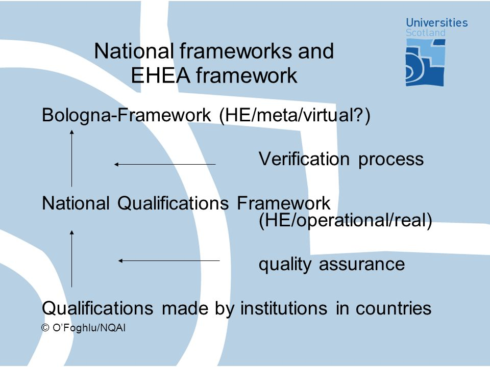 National frameworks and EHEA framework Bologna-Framework (HE/meta/virtual ) Verification process National Qualifications Framework (HE/operational/real) quality assurance Qualifications made by institutions in countries © OFoghlu/NQAI