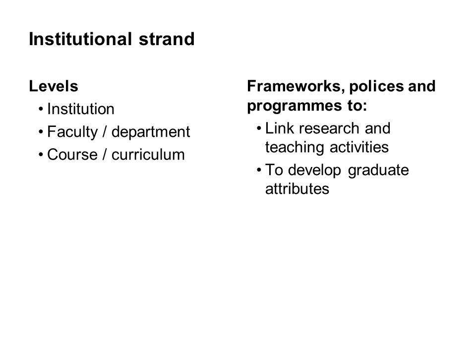 Institutional strand Levels Institution Faculty / department Course / curriculum Frameworks, polices and programmes to: Link research and teaching act