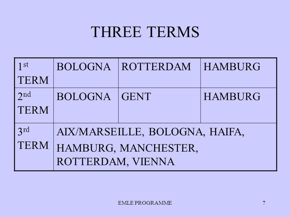 EMLE PROGRAMME7 1 st TERM BOLOGNAROTTERDAMHAMBURG 2 nd TERM BOLOGNAGENTHAMBURG 3 rd TERM AIX/MARSEILLE, BOLOGNA, HAIFA, HAMBURG, MANCHESTER, ROTTERDAM, VIENNA THREE TERMS