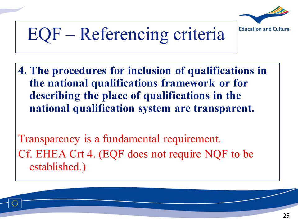 25 EQF – Referencing criteria 4. The procedures for inclusion of qualifications in the national qualifications framework or for describing the place o