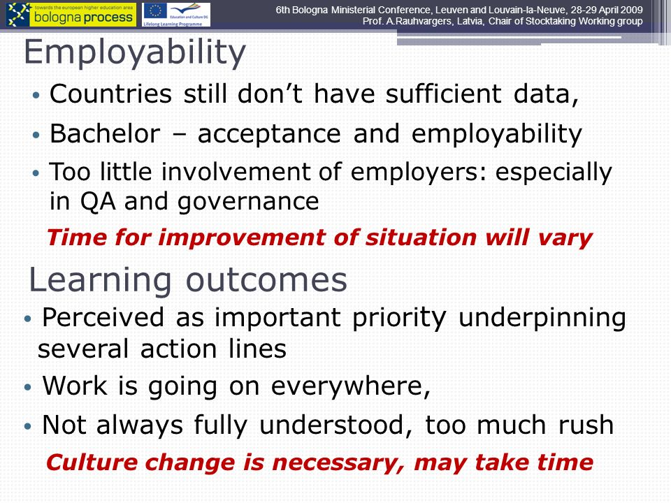 Employability Countries still dont have sufficient data, Bachelor – acceptance and employability Too little involvement of employers: especially in QA and governance Time for improvement of situation will vary Perceived as important priori ty underpinning several action lines Work is going on everywhere, Not always fully understood, too much rush Culture change is necessary, may take time Learning outcomes 6th Bologna Ministerial Conference, Leuven and Louvain-la-Neuve, April 2009 Prof.