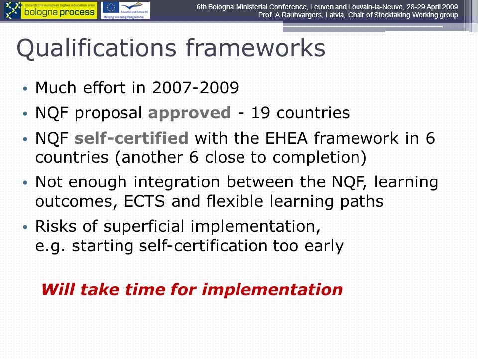 Qualifications frameworks Much effort in 2007-2009 NQF proposal approved - 19 countries NQF self-certified with the EHEA framework in 6 countries (another 6 close to completion) Not enough integration between the NQF, learning outcomes, ECTS and flexible learning paths Risks of superficial implementation, e.g.