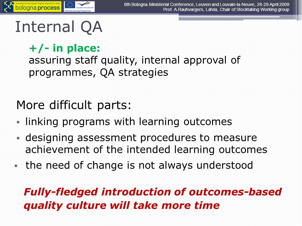 Internal QA +/- in place: assuring staff quality, internal approval of programmes, QA strategies More difficult parts: linking programs with learning outcomes designing assessment procedures to measure achievement of the intended learning outcomes the need of change is not always understood Fully-fledged introduction of outcomes-based quality culture will take more time 6th Bologna Ministerial Conference, Leuven and Louvain-la-Neuve, April 2009 Prof.