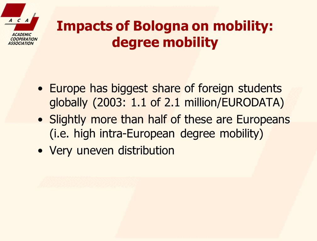 Impacts of Bologna on mobility: degree mobility Europe has biggest share of foreign students globally (2003: 1.1 of 2.1 million/EURODATA) Slightly more than half of these are Europeans (i.e.