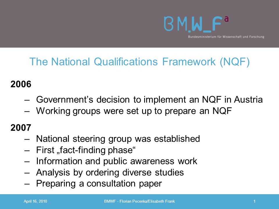 Developing a National Qualifications Framework in Austria