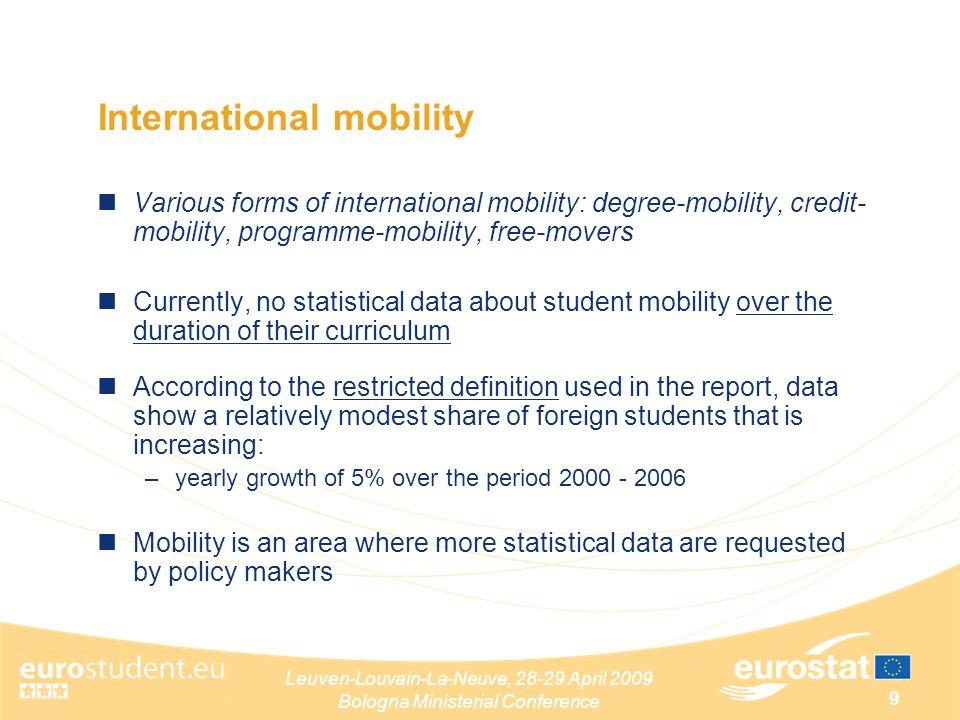 Leuven-Louvain-La-Neuve, 28-29 April 2009 Bologna Ministerial Conference 9 International mobility Various forms of international mobility: degree-mobi