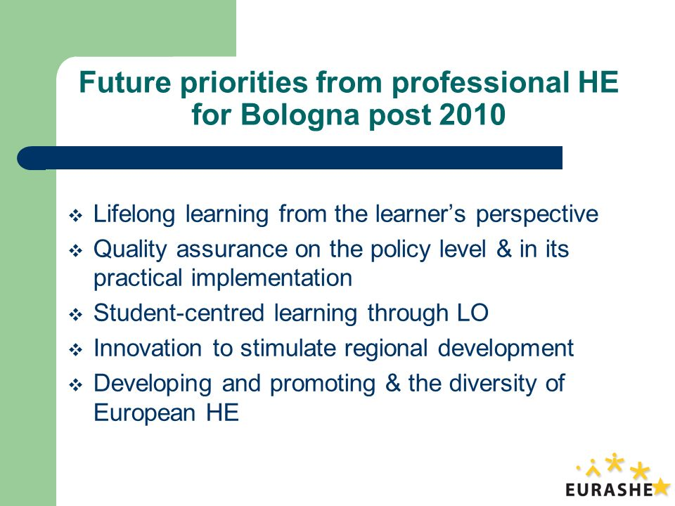 Future priorities from professional HE for Bologna post 2010 Lifelong learning from the learners perspective Quality assurance on the policy level & in its practical implementation Student-centred learning through LO Innovation to stimulate regional development Developing and promoting & the diversity of European HE