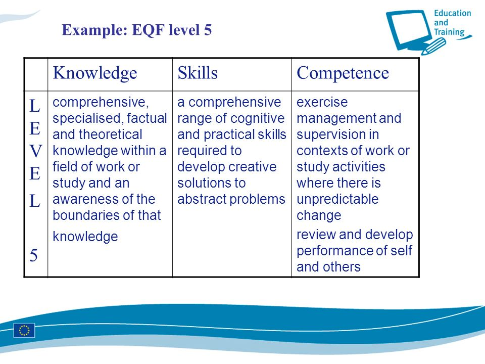 KnowledgeSkillsCompetence LEVEL5LEVEL5 comprehensive, specialised, factual and theoretical knowledge within a field of work or study and an awareness