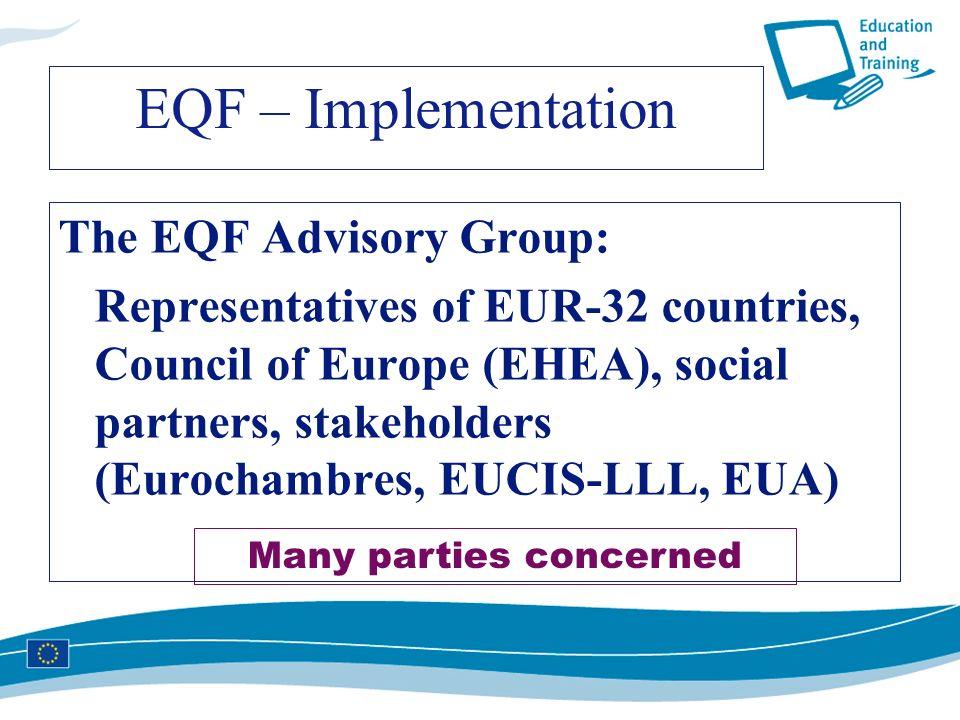 EQF – Implementation The EQF Advisory Group: Representatives of EUR-32 countries, Council of Europe (EHEA), social partners, stakeholders (Eurochambre