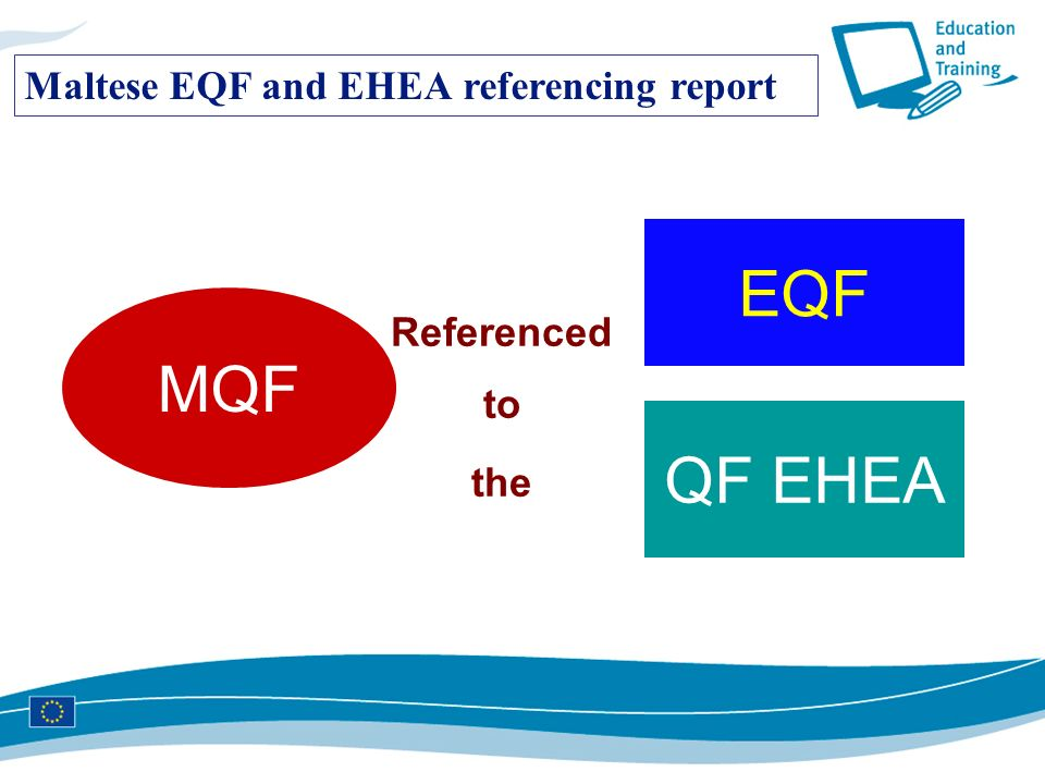 MQF EQF QF EHEA Referenced to the Maltese EQF and EHEA referencing report