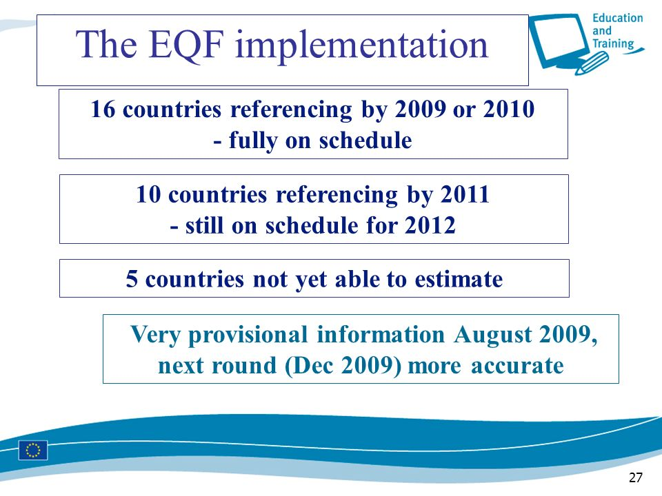 27 16 countries referencing by 2009 or 2010 - fully on schedule 5 countries not yet able to estimate The EQF implementation 10 countries referencing b
