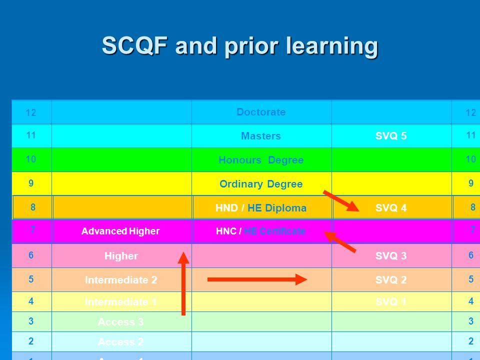 SCQF and prior learning 11223344 556677889910 11 12 Access 1 Access 2 Access 3 Intermediate 1SVQ 1 Intermediate 2SVQ 2 HigherSVQ 3 Advanced HigherHNC
