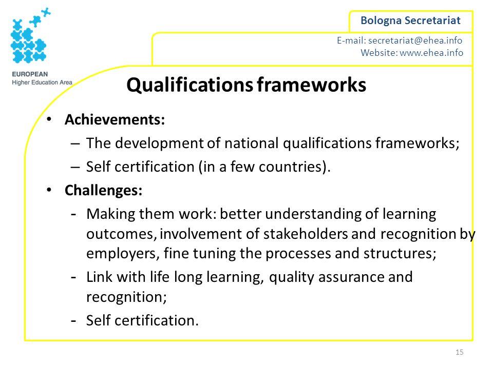 E-mail: secretariat@ehea.info Website: www.ehea.info Bologna Secretariat Qualifications frameworks Achievements: – The development of national qualifi